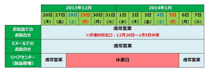 日本エイサーサポート|お知らせ...